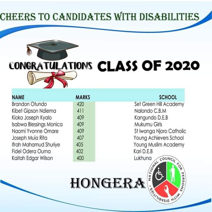 candidates2021